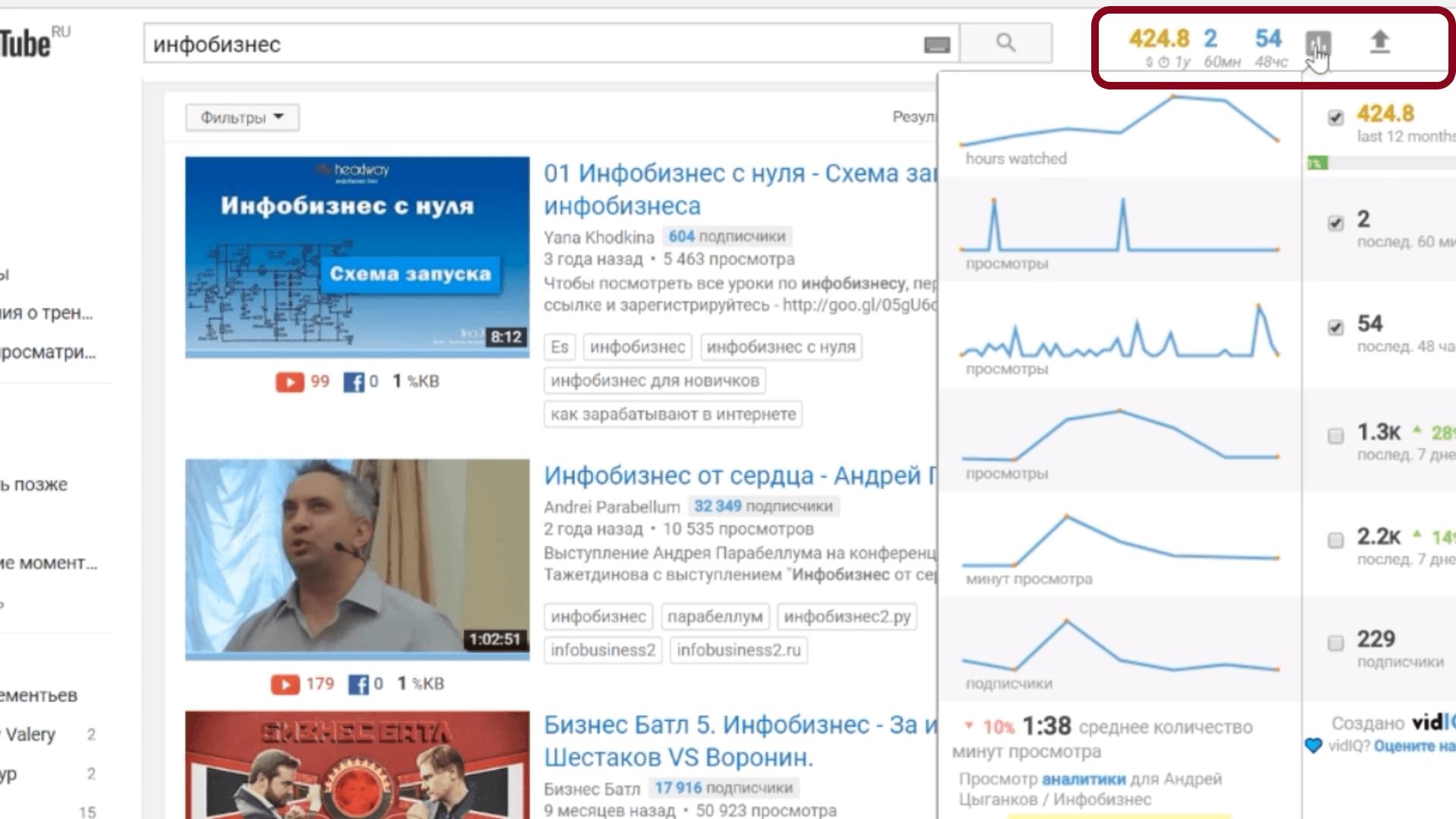 seo оптимизация видео на ютуб